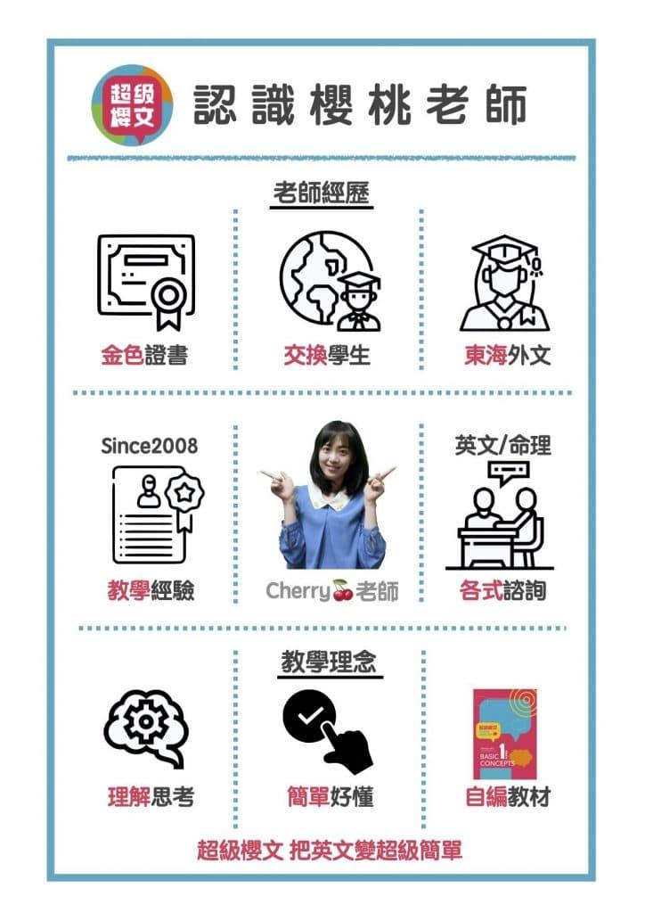 櫻桃介紹icon